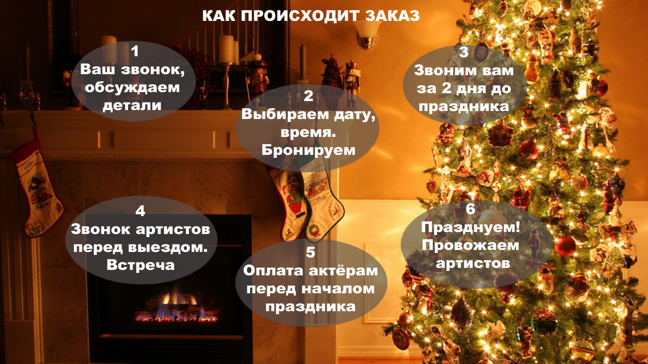 Как заказать Деда Мороза и Снегурочку в Киеве